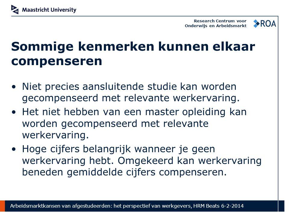 Arbeidsmarktkansen van afgestudeerden: het perspectief van werkgevers, HRM Beats 6-2-2014 Research Centrum voor Onderwijs en Arbeidsmarkt Niet precies aansluitende studie kan worden gecompenseerd met relevante werkervaring.