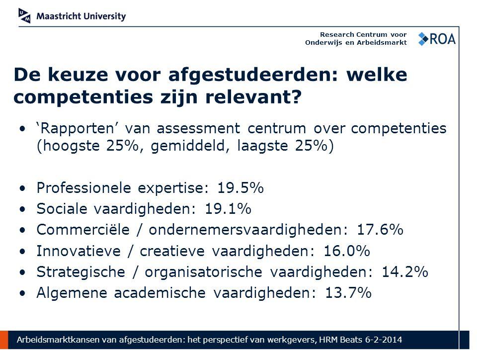 Arbeidsmarktkansen van afgestudeerden: het perspectief van werkgevers, HRM Beats 6-2-2014 Research Centrum voor Onderwijs en Arbeidsmarkt De keuze voor afgestudeerden: welke competenties zijn relevant.
