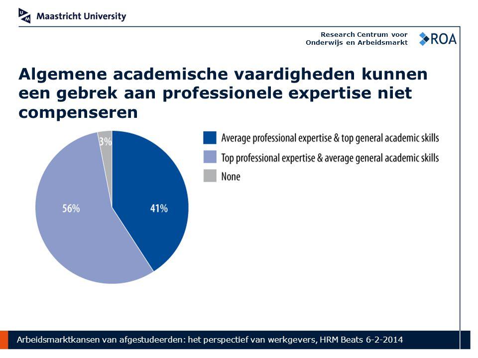 Arbeidsmarktkansen van afgestudeerden: het perspectief van werkgevers, HRM Beats 6-2-2014 Research Centrum voor Onderwijs en Arbeidsmarkt Algemene academische vaardigheden kunnen een gebrek aan professionele expertise niet compenseren