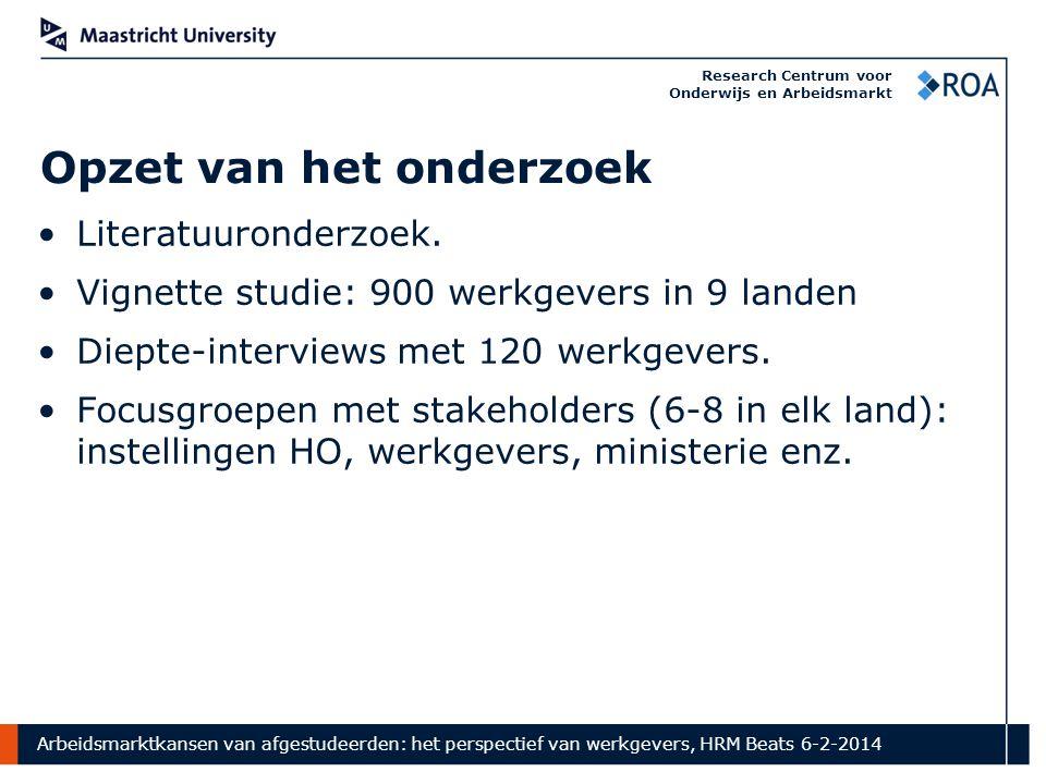 Arbeidsmarktkansen van afgestudeerden: het perspectief van werkgevers, HRM Beats 6-2-2014 Research Centrum voor Onderwijs en Arbeidsmarkt Opzet van het onderzoek Literatuuronderzoek.