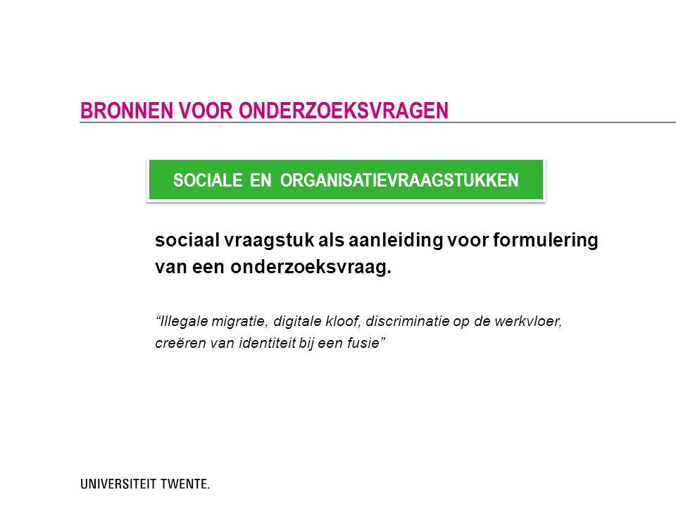 SOCIALE EN ORGANISATIEVRAAGSTUKKEN sociaal vraagstuk als aanleiding voor formulering van een onderzoeksvraag.