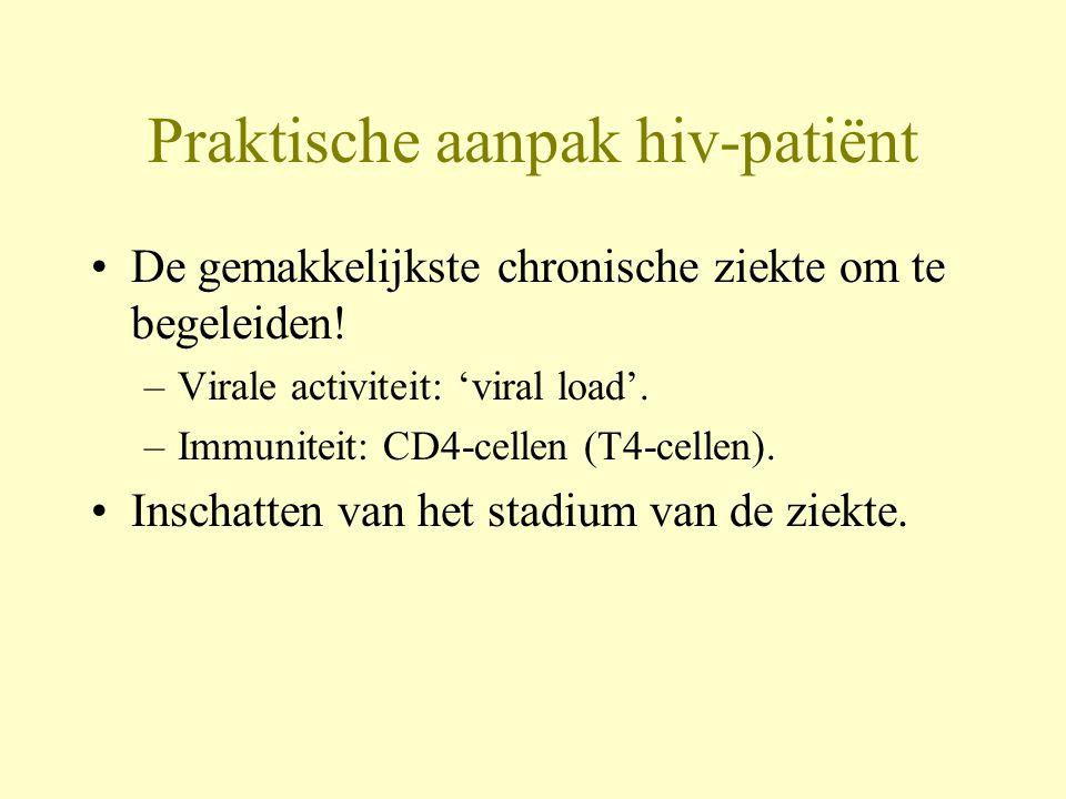 Praktische aanpak hiv-patiënt De gemakkelijkste chronische ziekte om te begeleiden.
