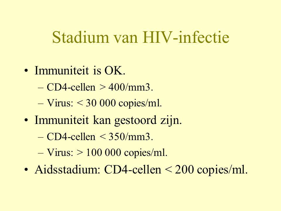 Stadium van HIV-infectie Immuniteit is OK.–CD4-cellen > 400/mm3.