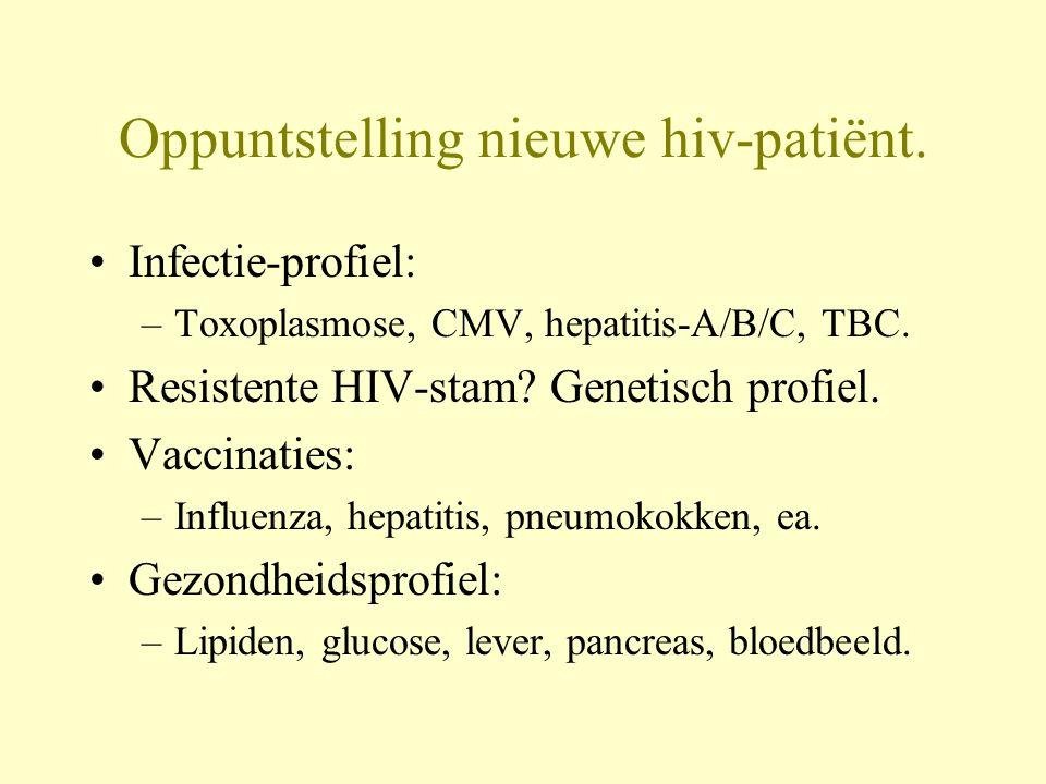 Oppuntstelling nieuwe hiv-patiënt.Infectie-profiel: –Toxoplasmose, CMV, hepatitis-A/B/C, TBC.