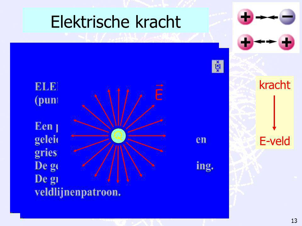 F. Linde: MasterClass Natuurkunde April 2002 Hoe werkt het De fundamentele krachten Gravitation