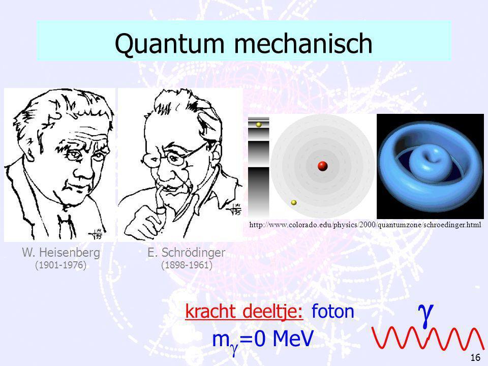 15 J.C. Maxwell (1831-1879) Elektro-Magnetische wisselwerking  licht! W.C. Röntgen (1845-1923) G. Marconi (1874-1937) H. Hertz (1857-1894) Experiment
