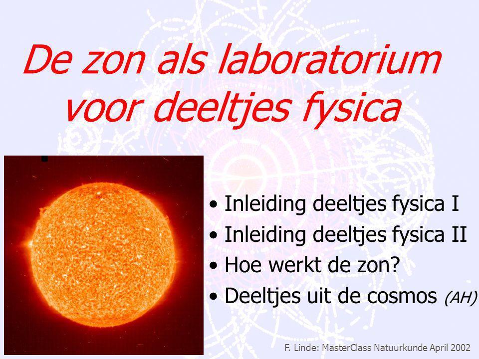52 Einstein: E=mc 2 uit Stel, massa  energie:  E zon  M zon c 2  2  10 47 Ws  2  10 47 /4  10 26 > 1000.000.000.000 jaar aan Realiteit: kernfusie H H H H M=4  m H  4.032 pn np M=m He  4.003  1% efficiëntie; 10 miljard jaar.