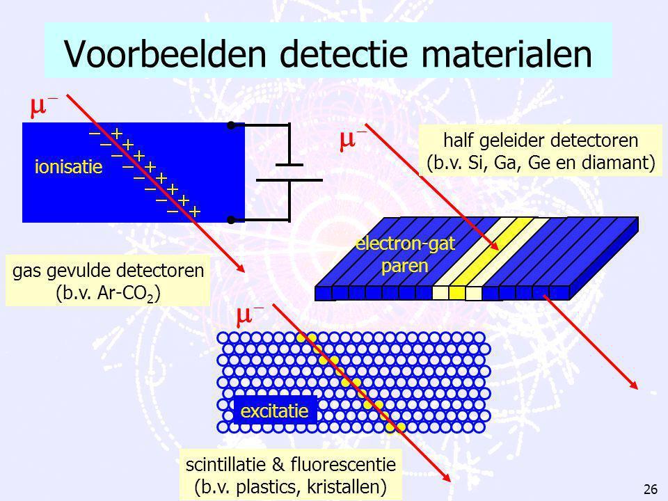 25 Energie verlies geladen deeltjes kernenelektronen ee ee ee ee ee  Gevolgen:1.