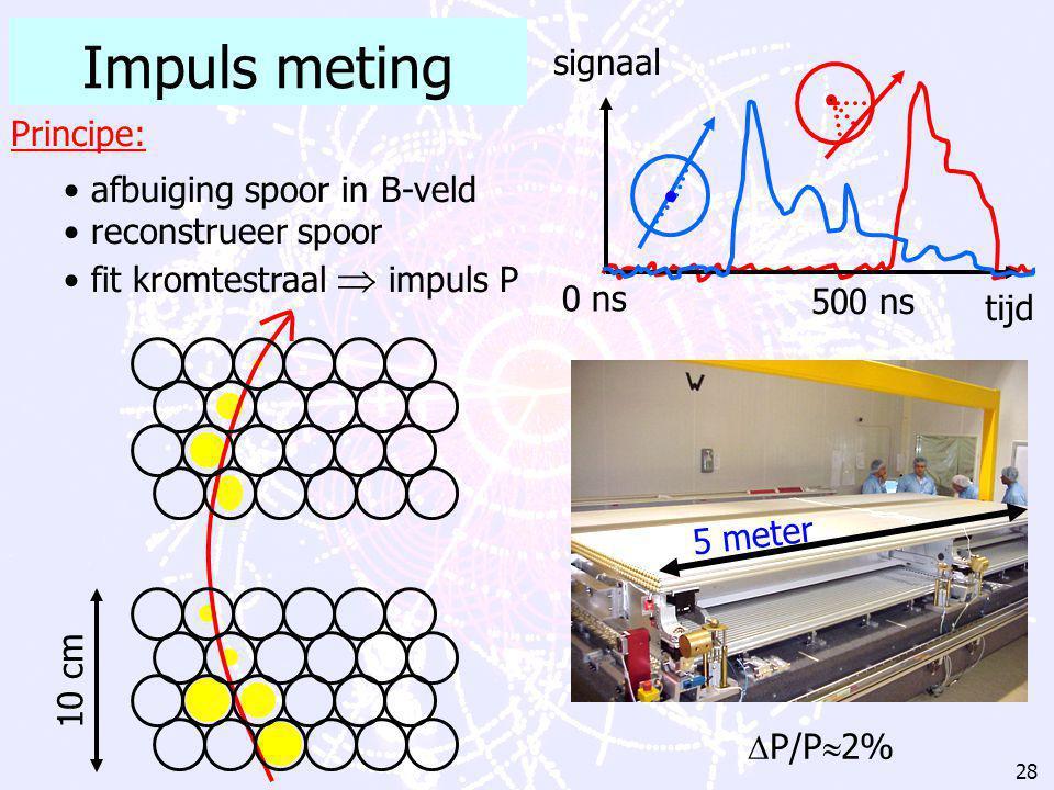 27 Energie meting Principe: energie verlies in materie stop deeltje volledig energie (E)  meetbaar signaal (ionisatie, licht, …) 5 cm deeltjes richting  E/E  1% e e   e
