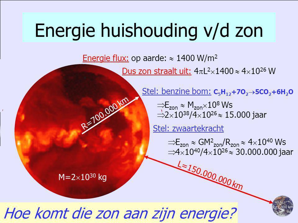 3 Energie huishouding v/d zon L=150.000.000 km R=700.000 km M=2  10 30 kg R=7.000 km Energie flux: op aarde:  1400 W/m 2 Dus zon straalt uit: 4  L 2  1400  4  10 26 W Hoe komt die zon aan zijn energie.