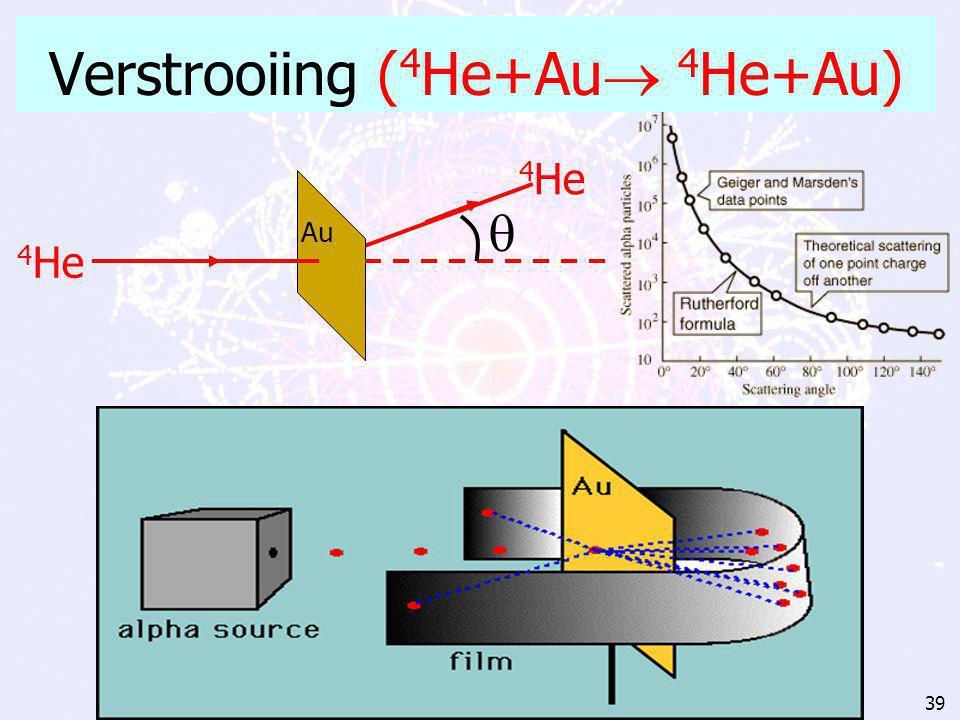 38  -verval: de meting m  /2 53 MeV Elektron energieMuon levensduur