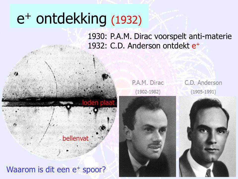 """F. Linde: MasterClass Natuurkunde April 2002 De """"Highlights"""": historisch perspectief 1.anti-materie: e + ontdekking 2.   ontdekking: een nieuw quark"""