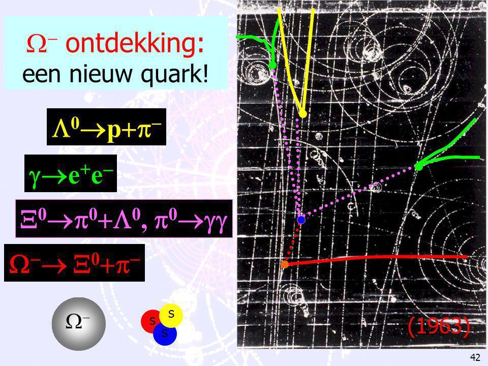 41 e + ontdekking (1932) 1930: P.A.M. Dirac voorspelt anti-materie 1932: C.D.