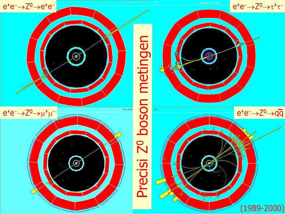 44 1 e observaties W  boson (1983) pp  W  X W   e  e