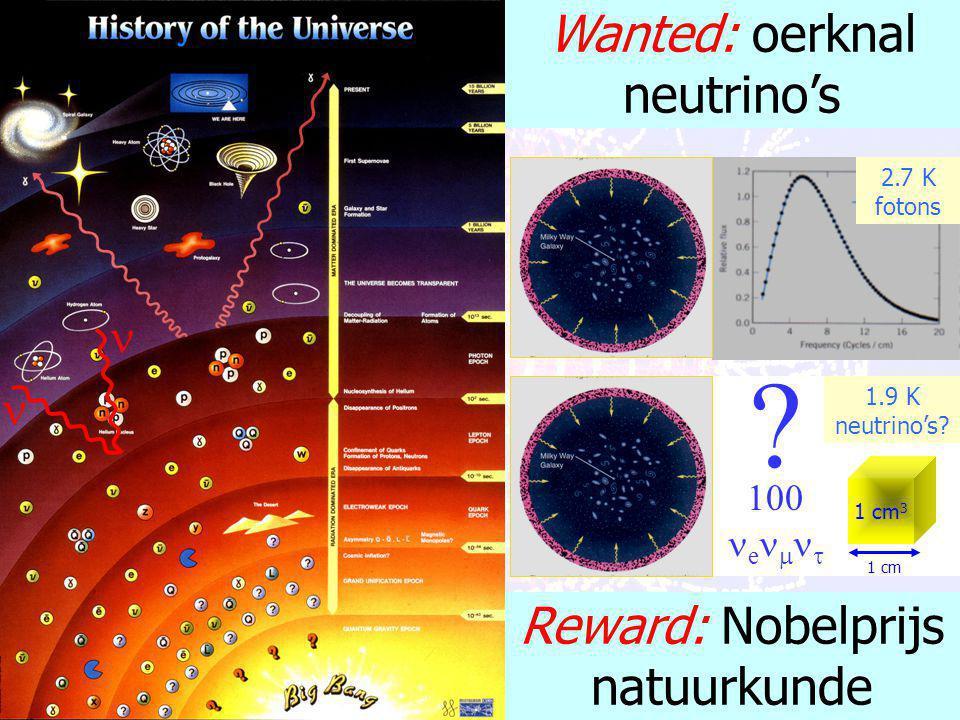 48 Wanted: Higgs, het massa deeltje         Reward: Nobelprijs natuurkunde pp  XH H  ZZ Z  e  e ,    ,    