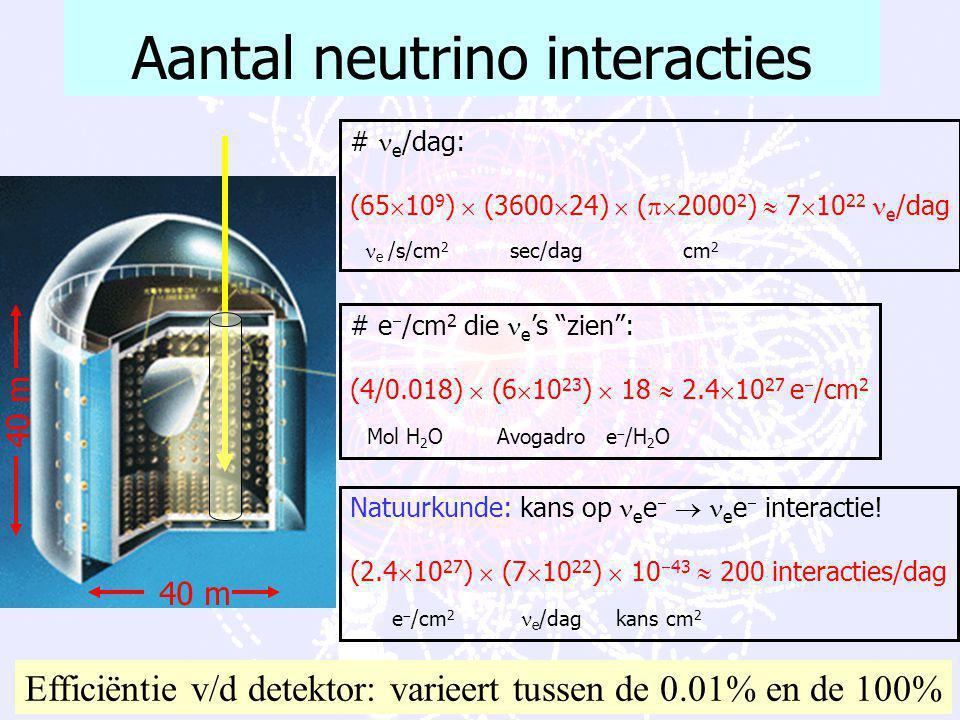 56 Neutrino's van de zon  10 6 jaar e 8 min