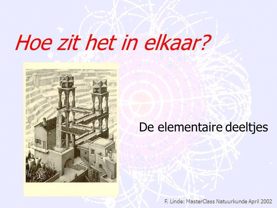 F. Linde: MasterClass Natuurkunde April 2002 Deeltjes & krachten 1.Hoe zit het in elkaar.