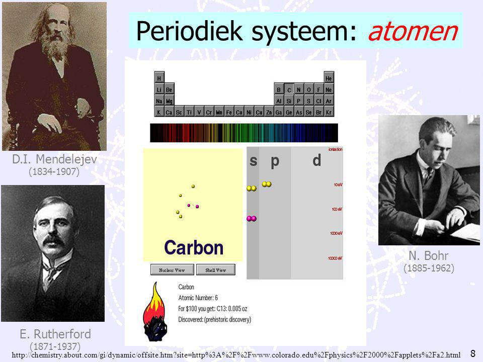 8 Periodiek systeem: atomen D.I.Mendelejev (1834-1907) E.