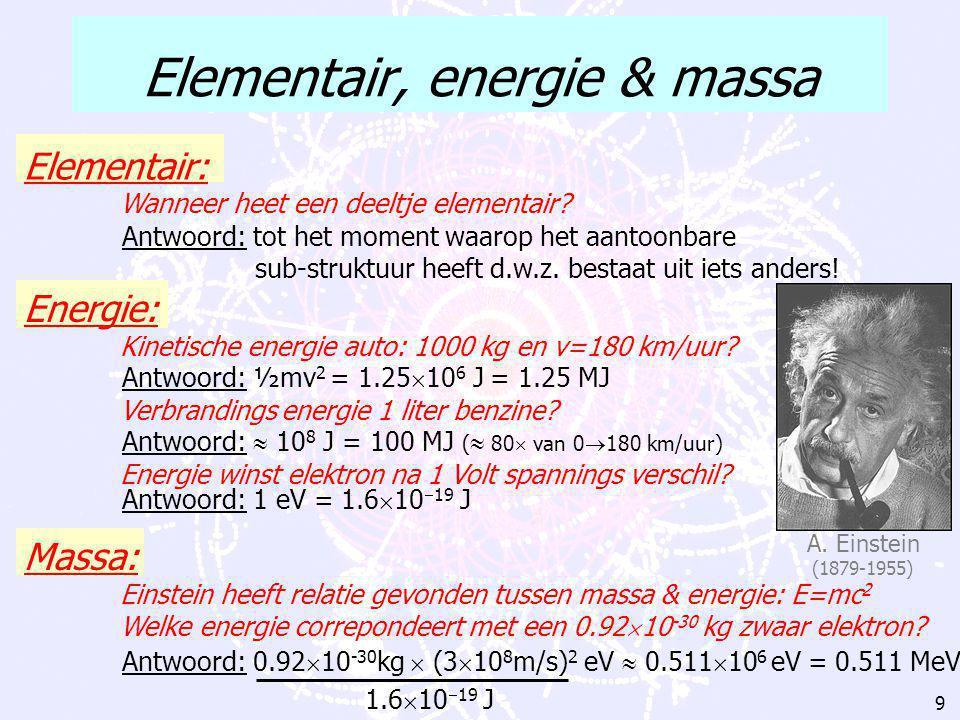 9 Elementair, energie & massa Elementair: Wanneer heet een deeltje elementair.