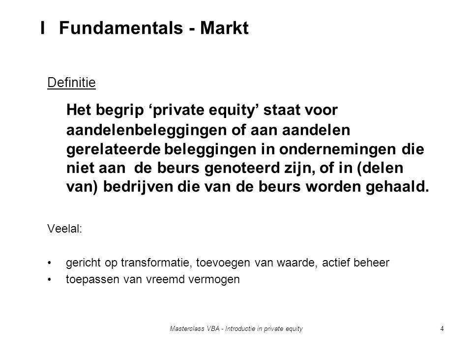 Masterclass VBA - Introductie in private equity4 I Fundamentals - Markt Definitie Het begrip 'private equity' staat voor aandelenbeleggingen of aan aa