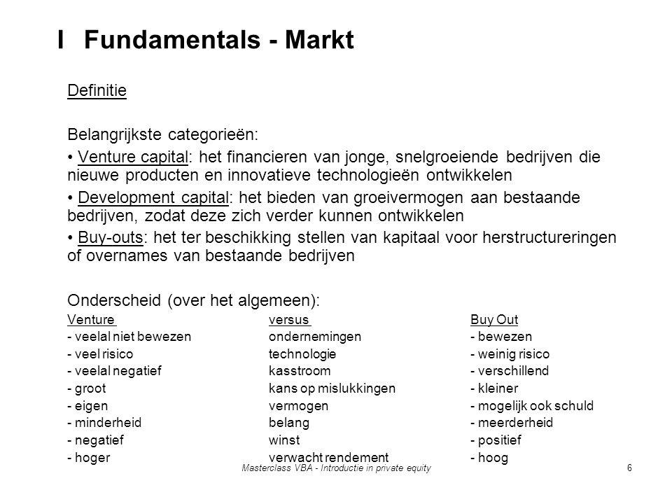 Masterclass VBA - Introductie in private equity6 Definitie Belangrijkste categorieën: Venture capital: het financieren van jonge, snelgroeiende bedrij