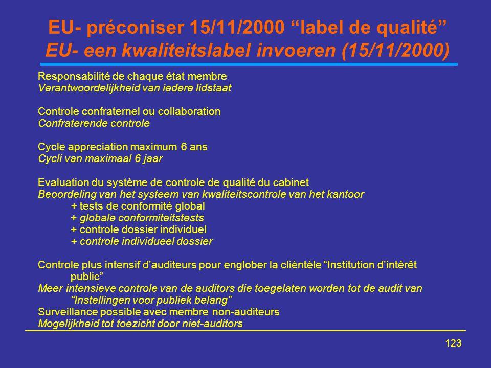 "123 EU- préconiser 15/11/2000 ""label de qualité"" EU- een kwaliteitslabel invoeren (15/11/2000) Responsabilité de chaque état membre Verantwoordelijkhe"