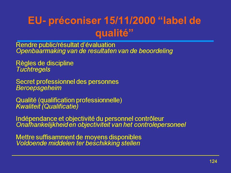 """124 EU- préconiser 15/11/2000 """"label de qualité"""" Rendre public/résultat d'évaluation Openbaarmaking van de resultaten van de beoordeling Règles de dis"""