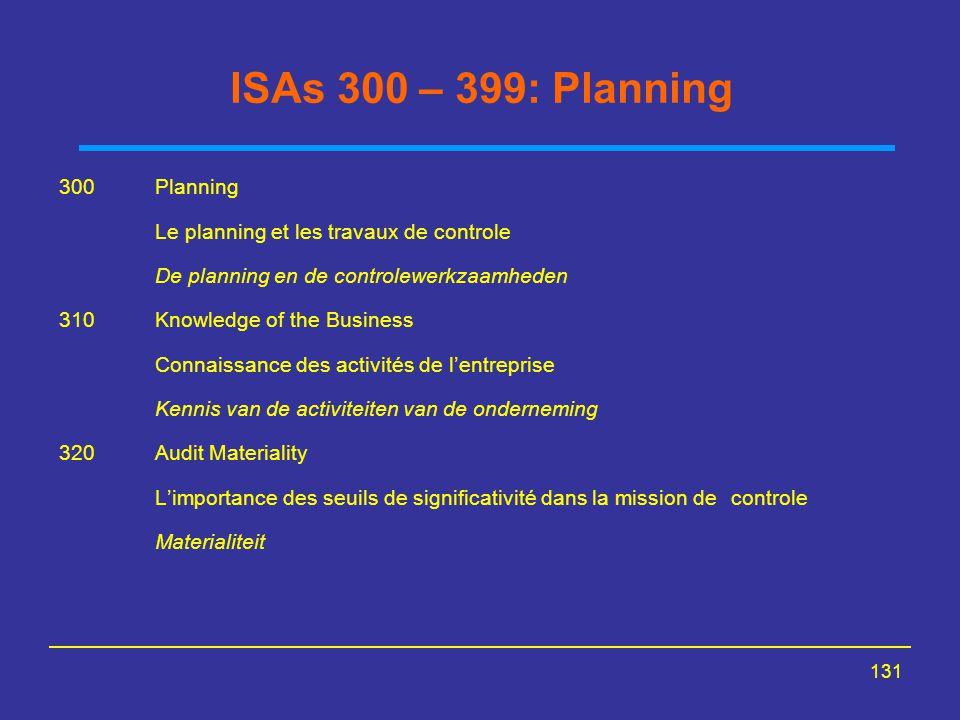 131 ISAs 300 – 399: Planning 300Planning Le planning et les travaux de controle De planning en de controlewerkzaamheden 310Knowledge of the Business C