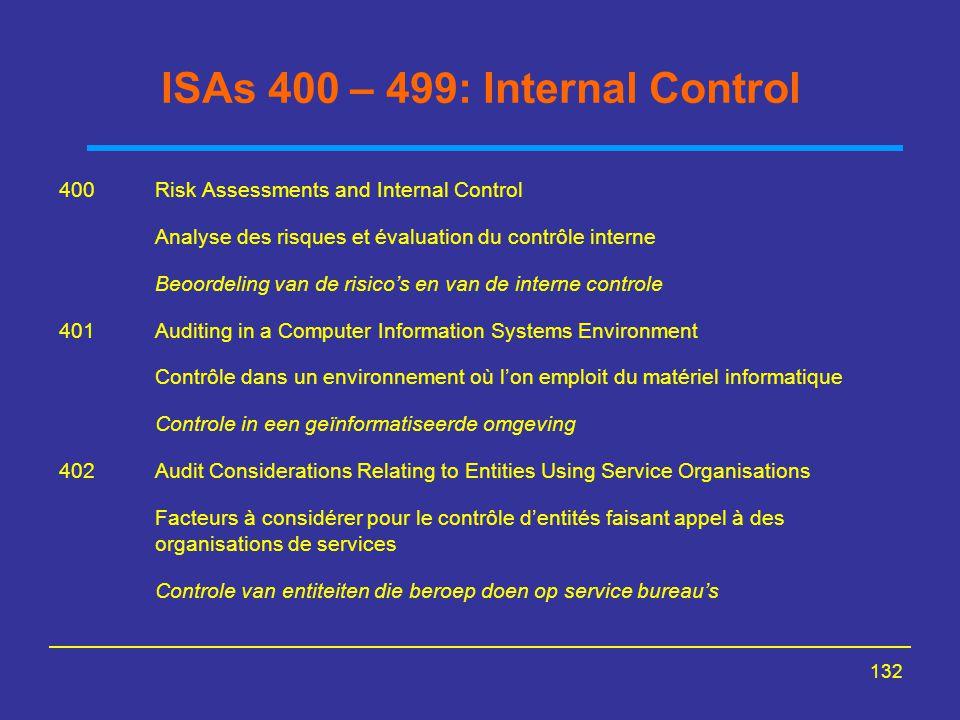 132 ISAs 400 – 499: Internal Control 400Risk Assessments and Internal Control Analyse des risques et évaluation du contrôle interne Beoordeling van de