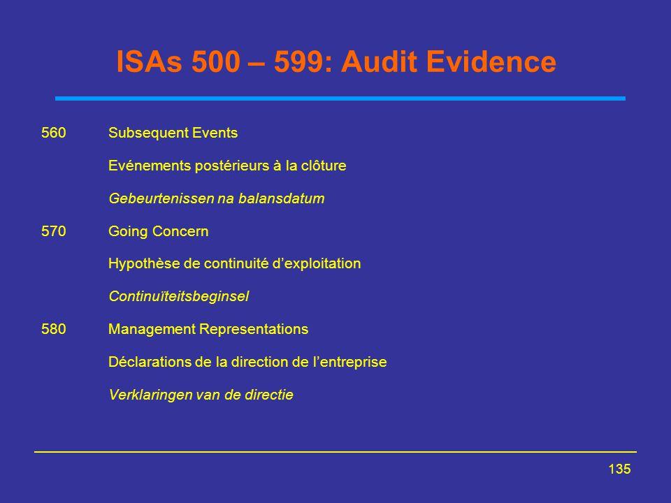 135 ISAs 500 – 599: Audit Evidence 560Subsequent Events Evénements postérieurs à la clôture Gebeurtenissen na balansdatum 570Going Concern Hypothèse d
