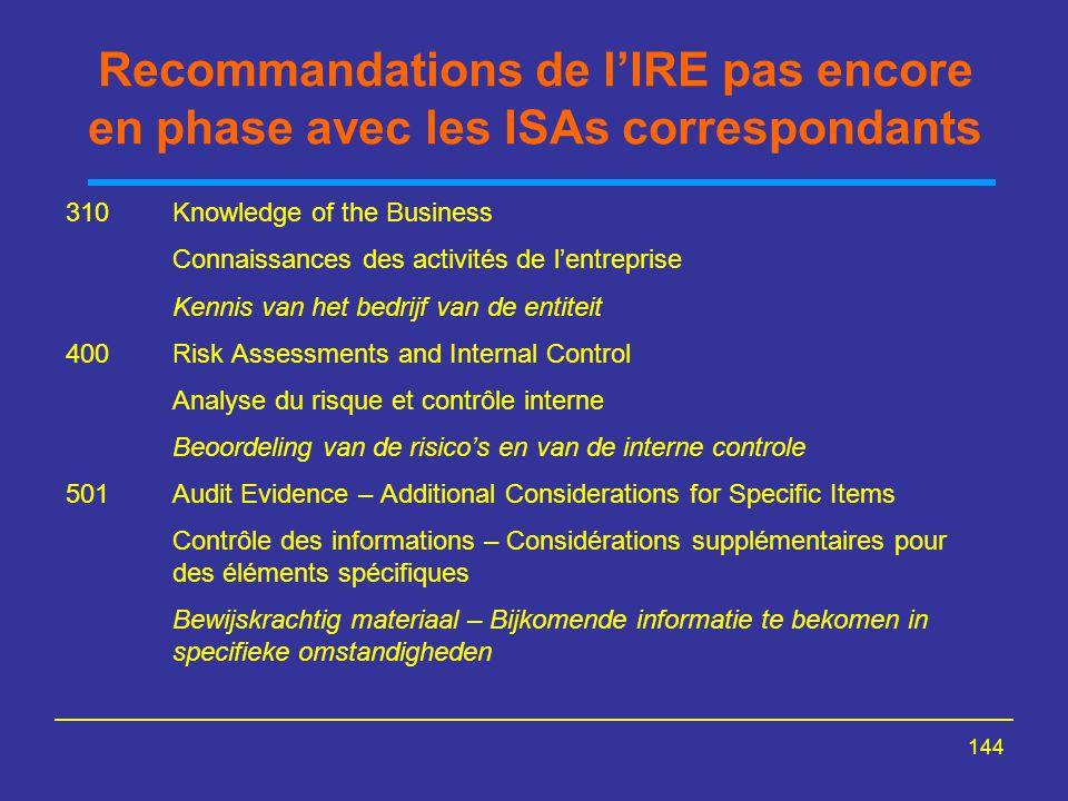 144 Recommandations de l'IRE pas encore en phase avec les ISAs correspondants 310Knowledge of the Business Connaissances des activités de l'entreprise
