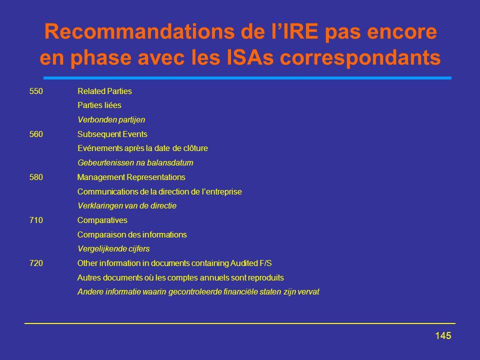 145 Recommandations de l'IRE pas encore en phase avec les ISAs correspondants 550Related Parties Parties liées Verbonden partijen 560Subsequent Events