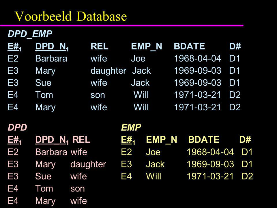 Voorbeeld Database DPD_EMP E# 1 DPD_N 1 REL EMP_NBDATED# E2Barbarawife Joe D1 E3Marydaughter Jack D1 E3Suewife Jack D1 E4Tomson Will D2 E4Marywife Will D2 DPD EMP E# 1 DPD_N 1 REL E# 1 EMP_N BDATE D# E2Barbara wife E2Joe D1 E3Mary daughter E3Jack D1 E3Sue wife E4Will D2 E4Tom son E4Mary wife