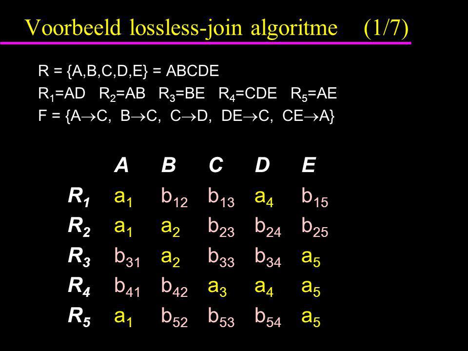 Voorbeeld lossless-join algoritme (1/7) R = {A,B,C,D,E} = ABCDE R 1 =AD R 2 =AB R 3 =BE R 4 =CDE R 5 =AE F = {A  C, B  C, C  D, DE  C, CE  A} ABCDE R 1 a 1 b 12 b 13 a 4 b 15 R 2 a 1 a 2 b 23 b 24 b 25 R 3 b 31 a 2 b 33 b 34 a 5 R 4 b 41 b 42 a 3 a 4 a 5 R 5 a 1 b 52 b 53 b 54 a 5