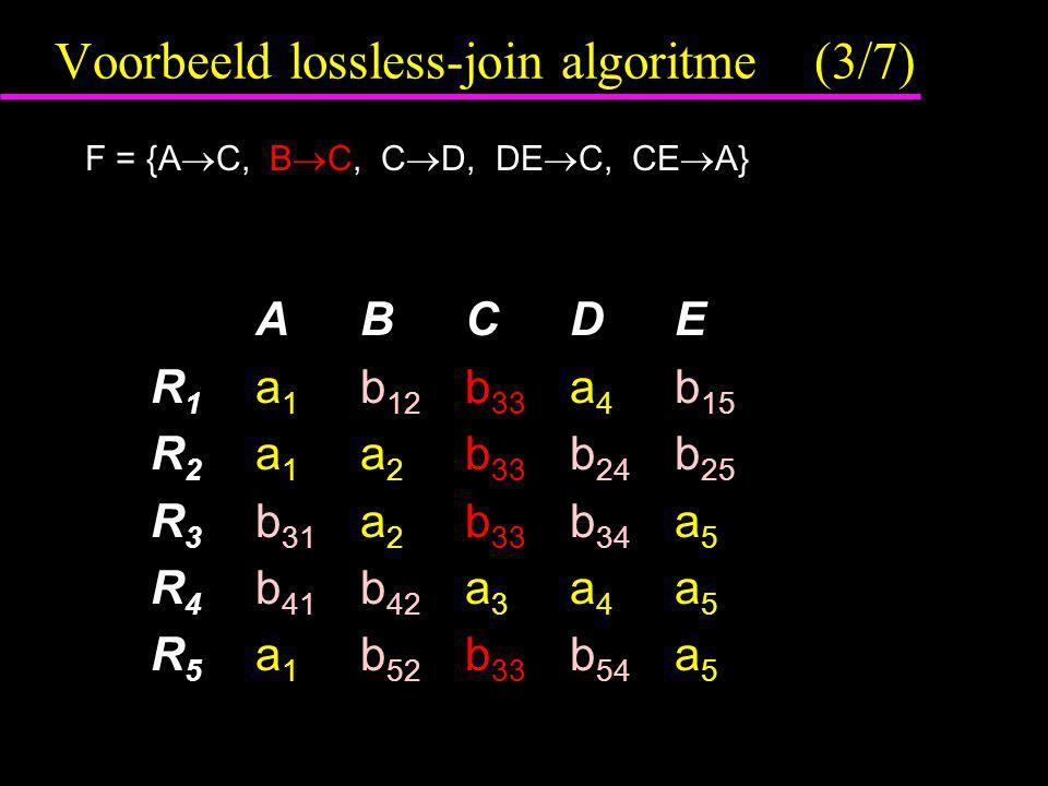 Voorbeeld lossless-join algoritme (3/7) F = {A  C, B  C, C  D, DE  C, CE  A} ABCDE R 1 a 1 b 12 b 33 a 4 b 15 R 2 a 1 a 2 b 33 b 24 b 25 R 3 b 31 a 2 b 33 b 34 a 5 R 4 b 41 b 42 a 3 a 4 a 5 R 5 a 1 b 52 b 33 b 54 a 5