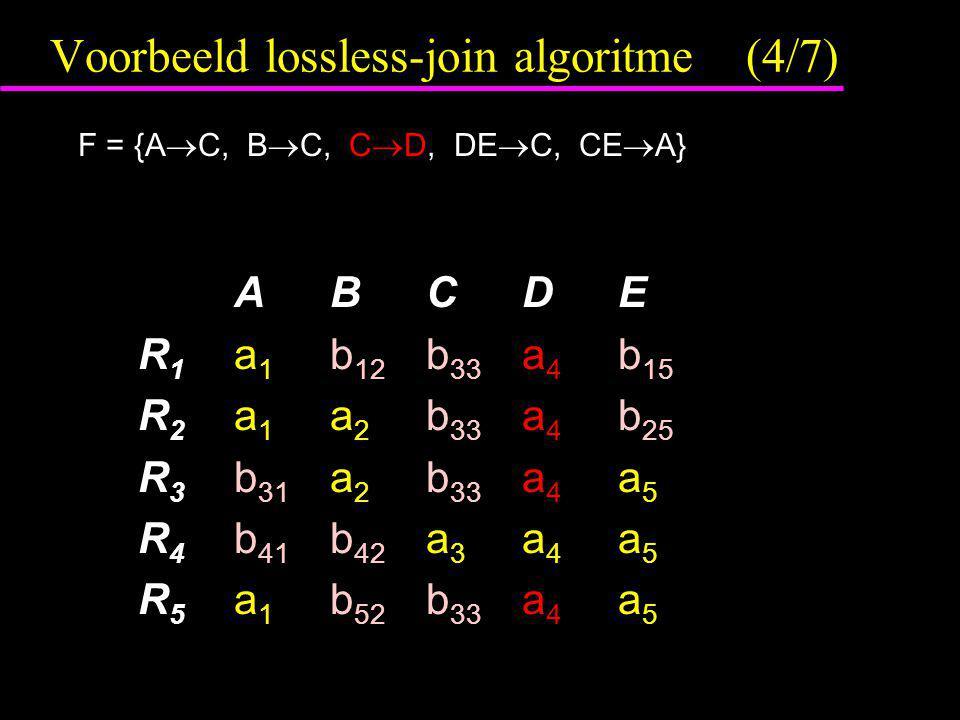 Voorbeeld lossless-join algoritme (4/7) F = {A  C, B  C, C  D, DE  C, CE  A} ABCDE R 1 a 1 b 12 b 33 a 4 b 15 R 2 a 1 a 2 b 33 a 4 b 25 R 3 b 31 a 2 b 33 a 4 a 5 R 4 b 41 b 42 a 3 a 4 a 5 R 5 a 1 b 52 b 33 a 4 a 5