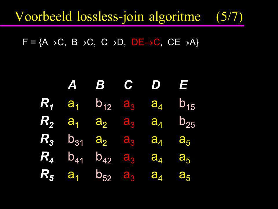 Voorbeeld lossless-join algoritme (5/7) F = {A  C, B  C, C  D, DE  C, CE  A} ABCDE R 1 a 1 b 12 a 3 a 4 b 15 R 2 a 1 a 2 a 3 a 4 b 25 R 3 b 31 a 2 a 3 a 4 a 5 R 4 b 41 b 42 a 3 a 4 a 5 R 5 a 1 b 52 a 3 a 4 a 5