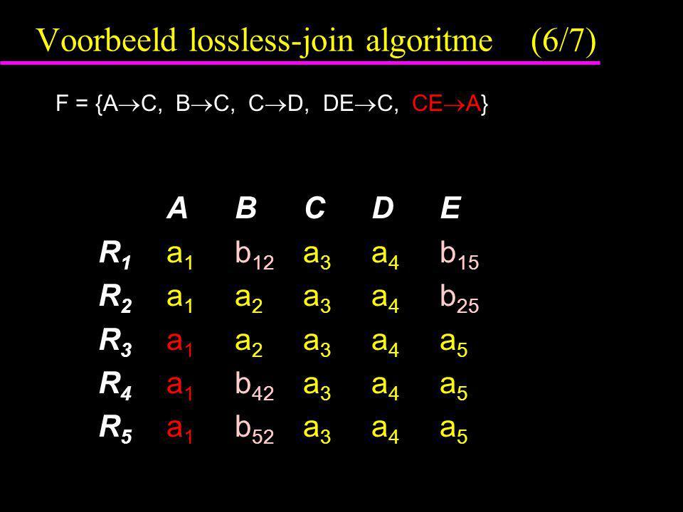 Voorbeeld lossless-join algoritme (6/7) F = {A  C, B  C, C  D, DE  C, CE  A} ABCDE R 1 a 1 b 12 a 3 a 4 b 15 R 2 a 1 a 2 a 3 a 4 b 25 R 3 a 1 a 2 a 3 a 4 a 5 R 4 a 1 b 42 a 3 a 4 a 5 R 5 a 1 b 52 a 3 a 4 a 5