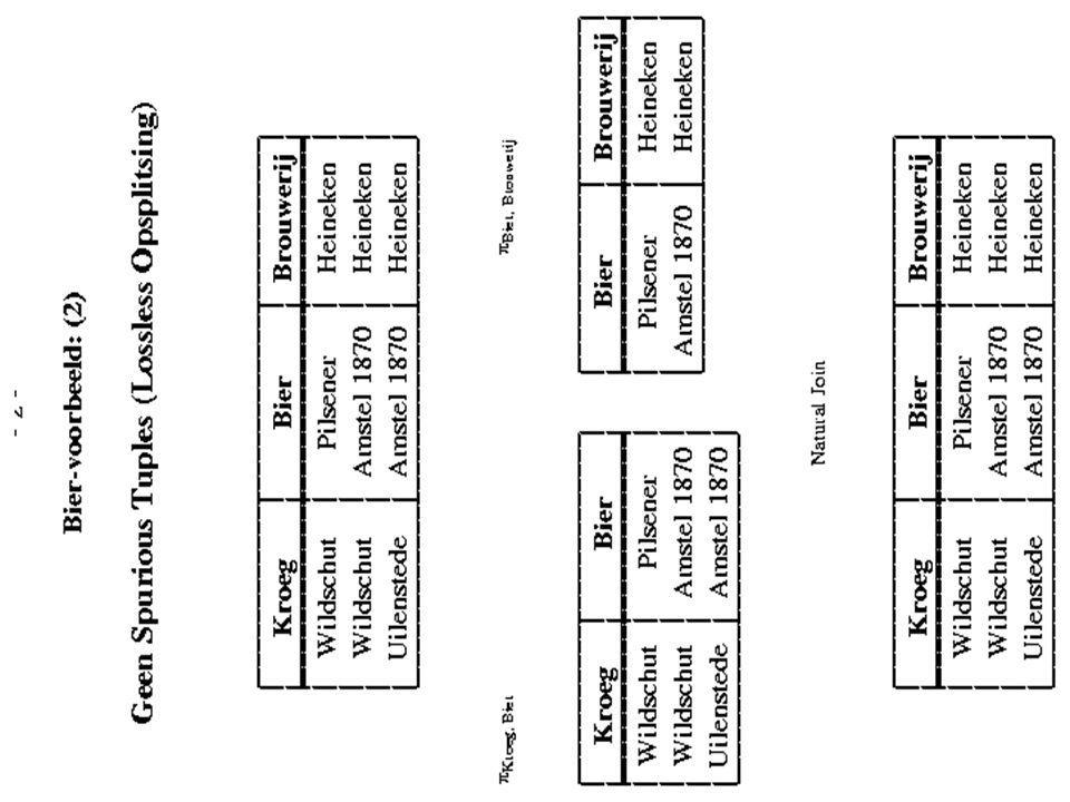 Hogere normaalvormen: 4NF (3/3) ZOEKENDE NAAMHOBBYHUISDIER Truusbridgenkat Truusbridgengoudvis Truuspuzzelenkat Truuspuzzelengoudvis Teunsjoelenhond Teunsjoelenkanarie Multi-valued dependencies (MVD's): 1)naam --->> hobby 2)naam --->> huisdier 4NF: gebaseerd op MVD's (betreffen 'onafh.' many-many relationships) N.B.