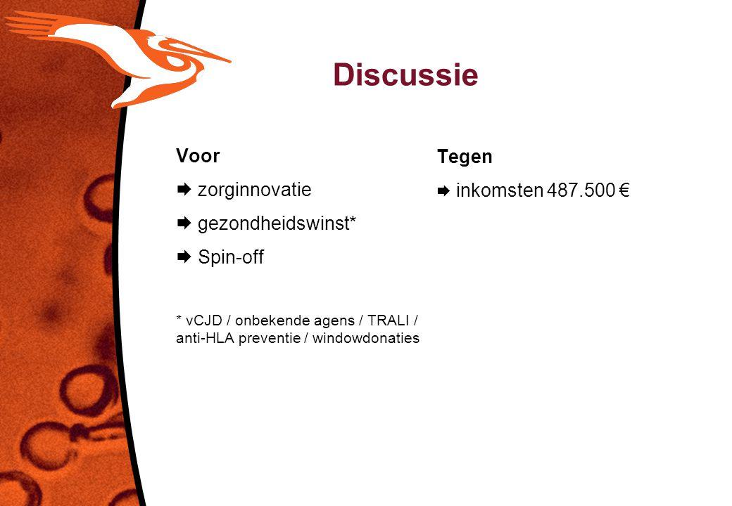 Discussie Voor  zorginnovatie  gezondheidswinst*  Spin-off * vCJD / onbekende agens / TRALI / anti-HLA preventie / windowdonaties Tegen  inkomsten