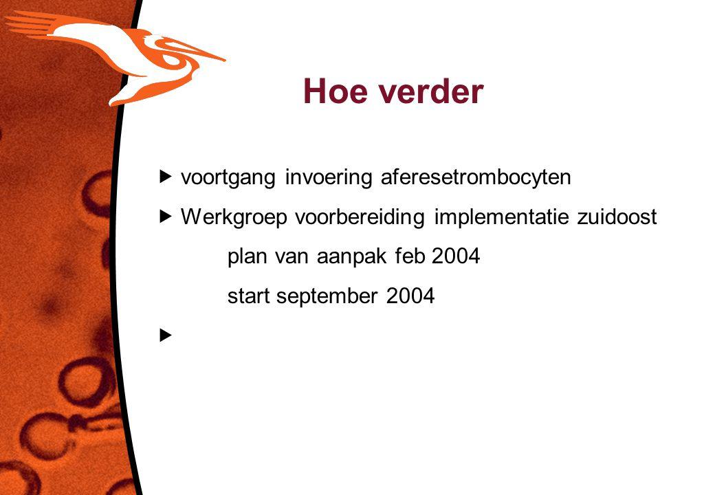 Hoe verder  voortgang invoering aferesetrombocyten  Werkgroep voorbereiding implementatie zuidoost plan van aanpak feb 2004 start september 2004 