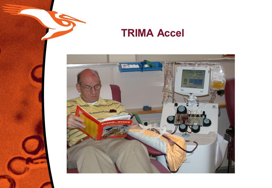 TRIMA Accel
