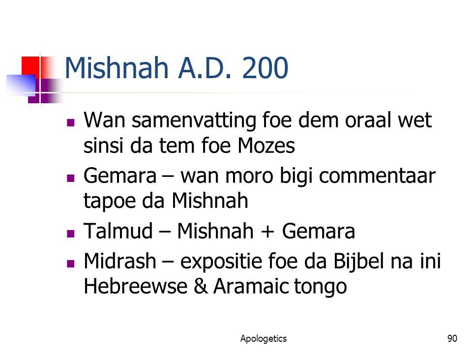 Mishnah A.D.