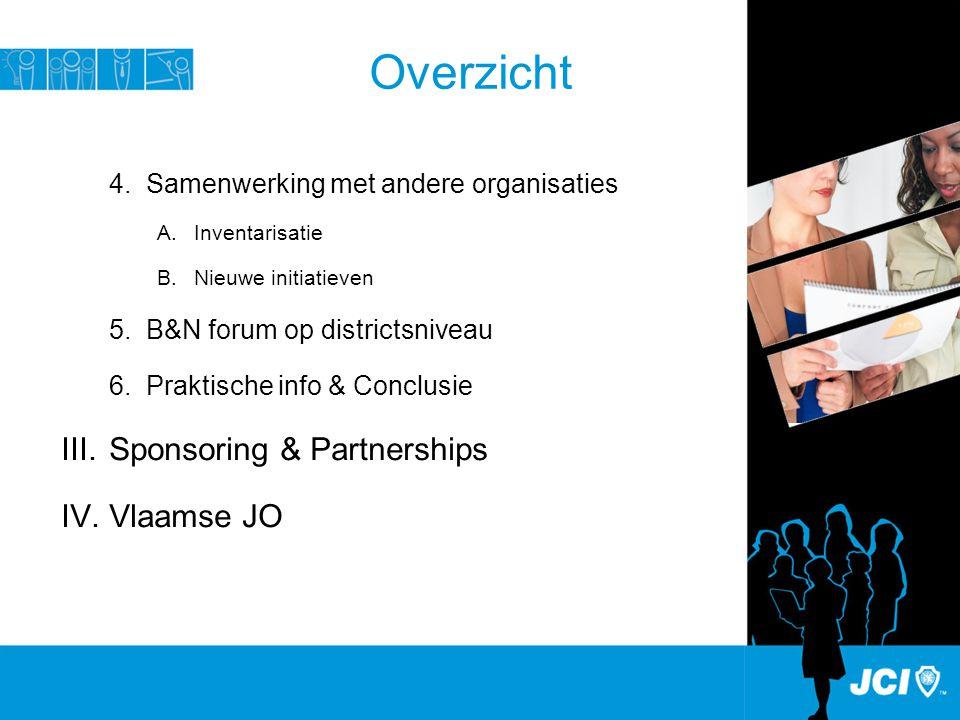 Overzicht 4.Samenwerking met andere organisaties A.Inventarisatie B.Nieuwe initiatieven 5.B&N forum op districtsniveau 6.Praktische info & Conclusie III.Sponsoring & Partnerships IV.Vlaamse JO