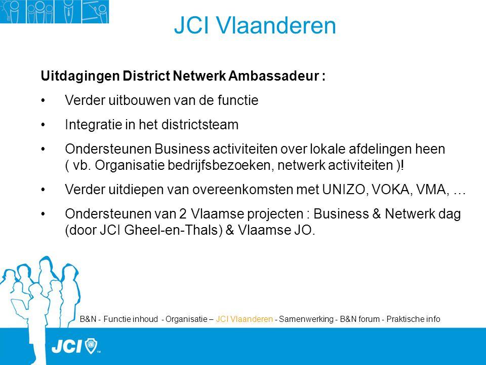 JCI Vlaanderen Uitdagingen District Netwerk Ambassadeur : Verder uitbouwen van de functie Integratie in het districtsteam Ondersteunen Business activiteiten over lokale afdelingen heen ( vb.