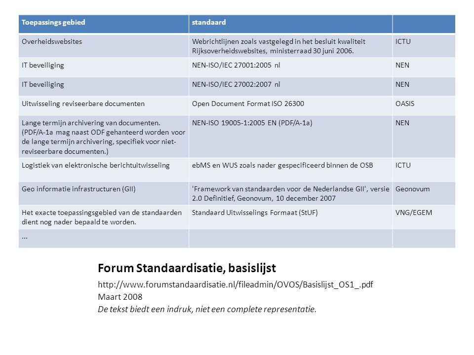 Forum Standaardisatie, basislijst Toepassings gebiedstandaard OverheidswebsitesWebrichtlijnen zoals vastgelegd in het besluit kwaliteit Rijksoverheids