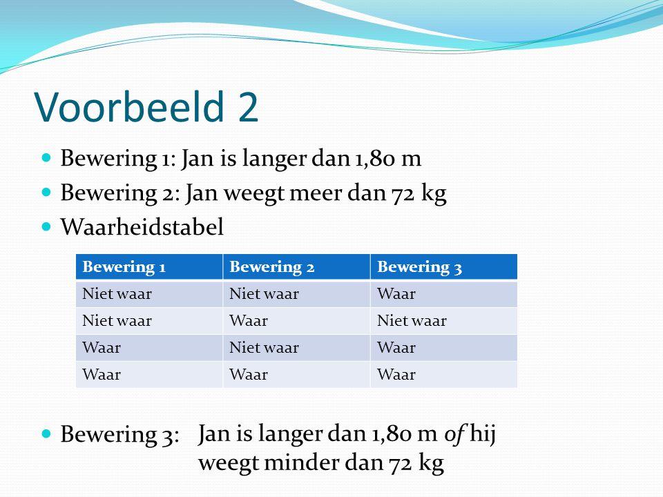 Logica ↔ Natuurkunde Niet waarWaar 01 LaagHoog DonkerLicht KoudWarm UitAan OpenDicht …..….