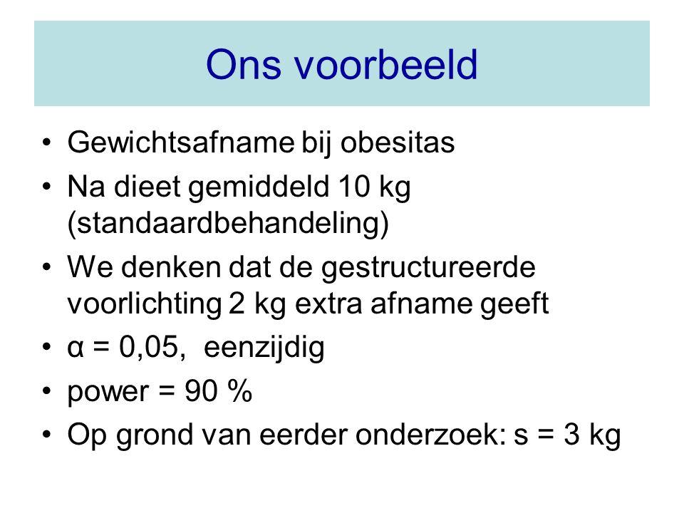 Ons voorbeeld Gewichtsafname bij obesitas Na dieet gemiddeld 10 kg (standaardbehandeling) We denken dat de gestructureerde voorlichting 2 kg extra afname geeft α = 0,05, eenzijdig power = 90 % Op grond van eerder onderzoek: s = 3 kg