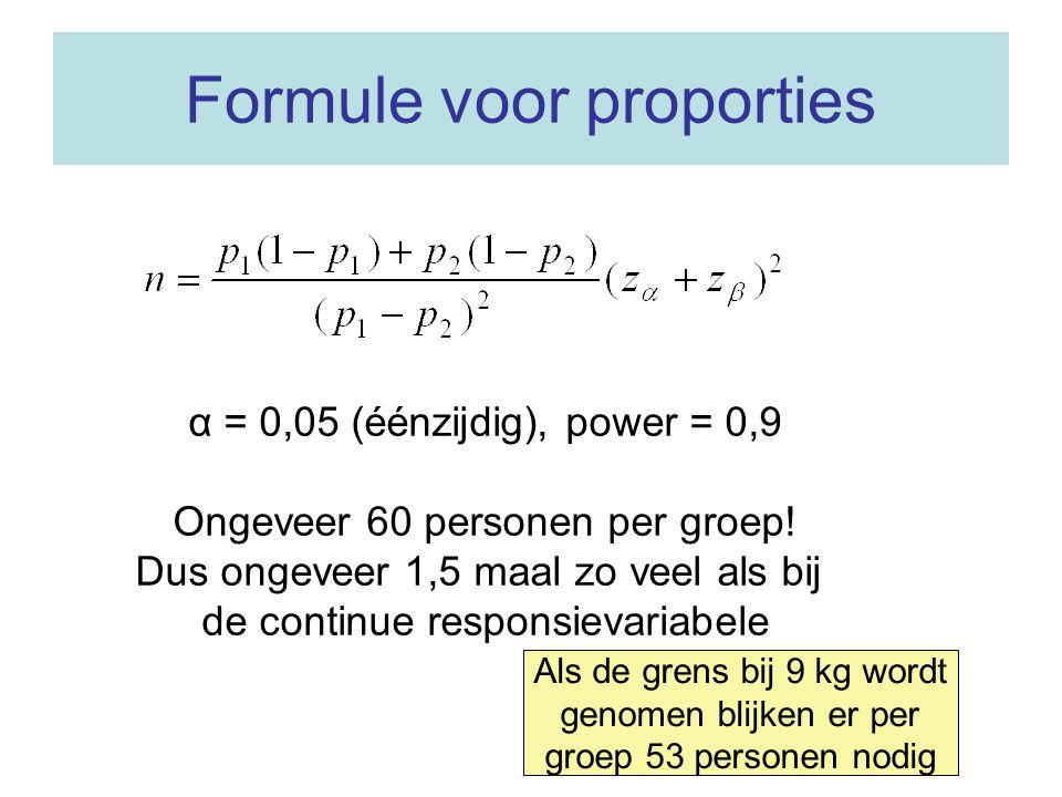 Formule voor proporties α = 0,05 (éénzijdig), power = 0,9 Ongeveer 60 personen per groep.