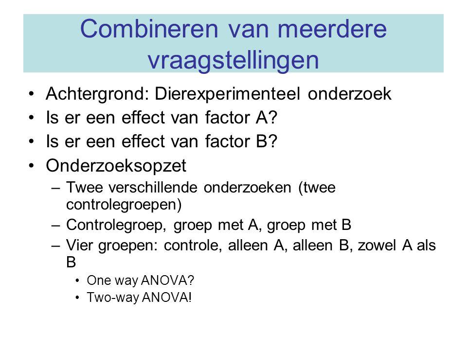 Combineren van meerdere vraagstellingen Achtergrond: Dierexperimenteel onderzoek Is er een effect van factor A.